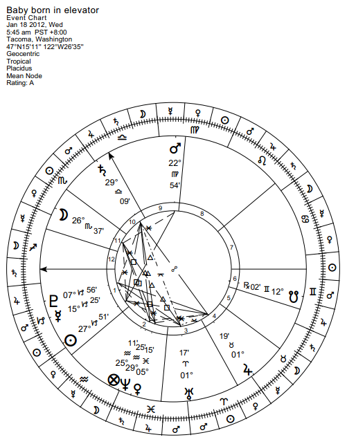 Baby Snowflake Otis Born In Elevator What Does His Birth Chart