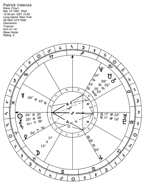 The Deviant Moon Tarot | Anthony Louis – Astrology & Tarot Blog