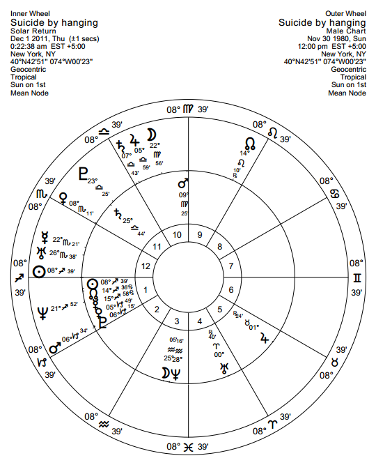 tarot plain and simple anthony louis pdf