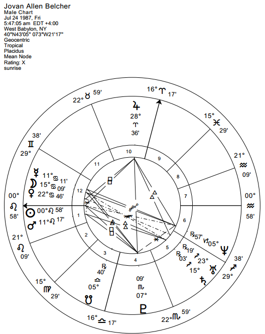 Jovan Belcher sunrise chart