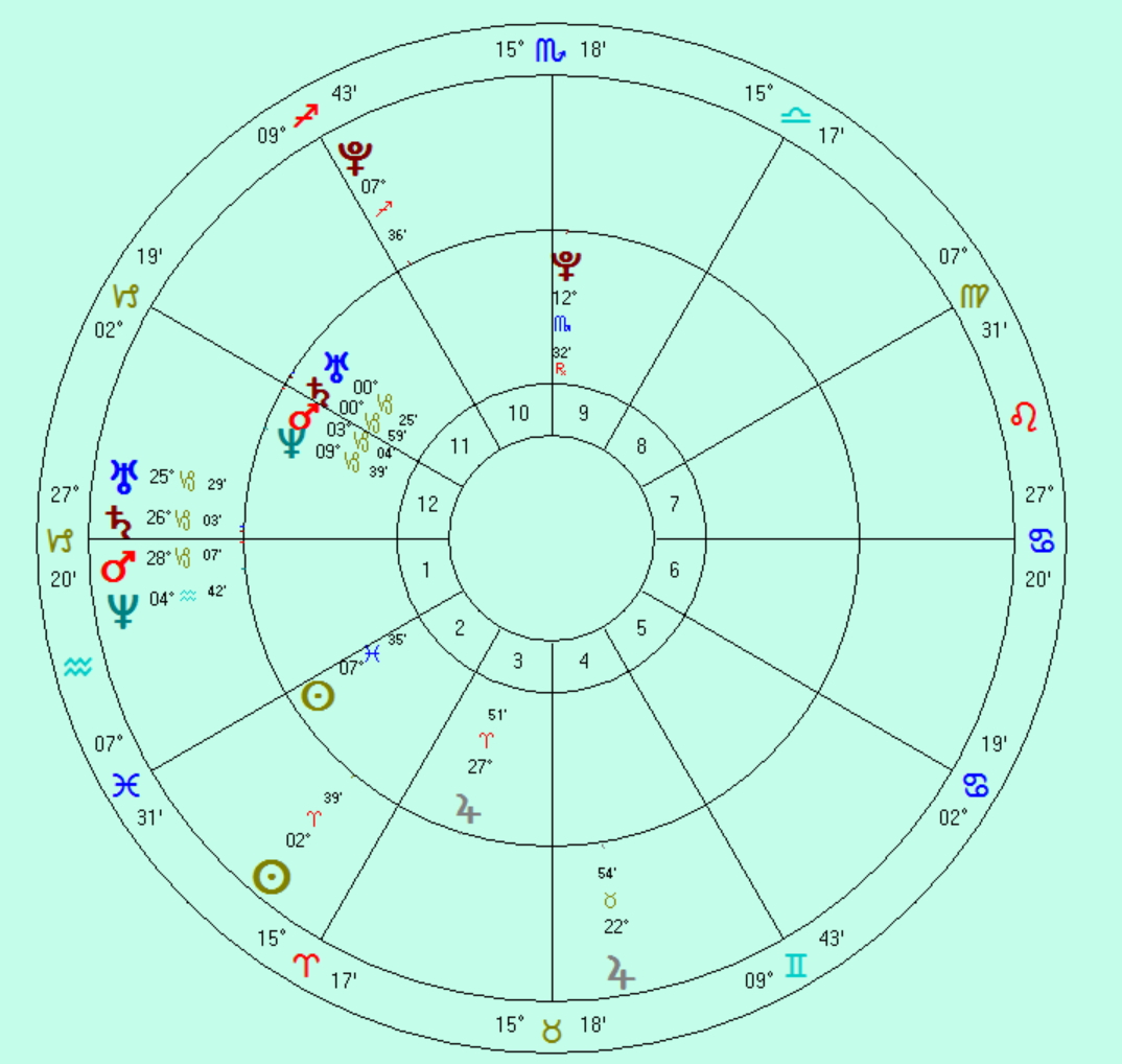 On Dying Young Anthony Louis Astrology Tarot Blog