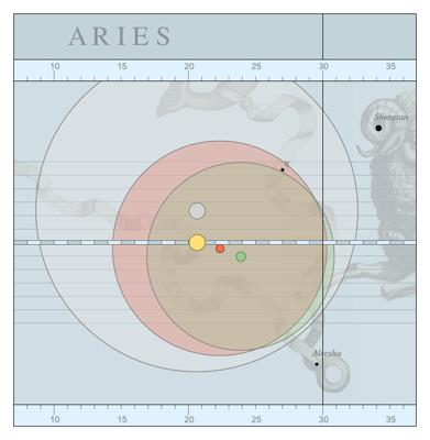 The April 10, 2013 New Moon in Aries -- a precursor to the explosions of April 15 and 17 --  occurred  in the 21st degree of Aries. Venus, Mars, the sun and the moon all in the space of three degrees.