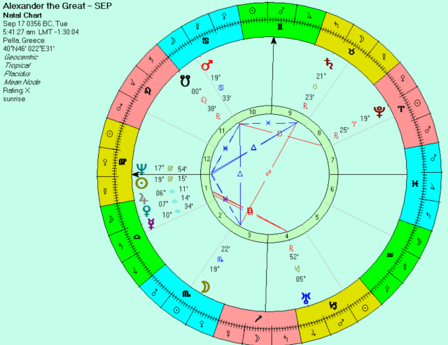 Sunrise 17 Sep 356 BC chart for Alexander the Great.  I think 19 or 20 August is more likely.  Both charts have a Scorpio Moon.