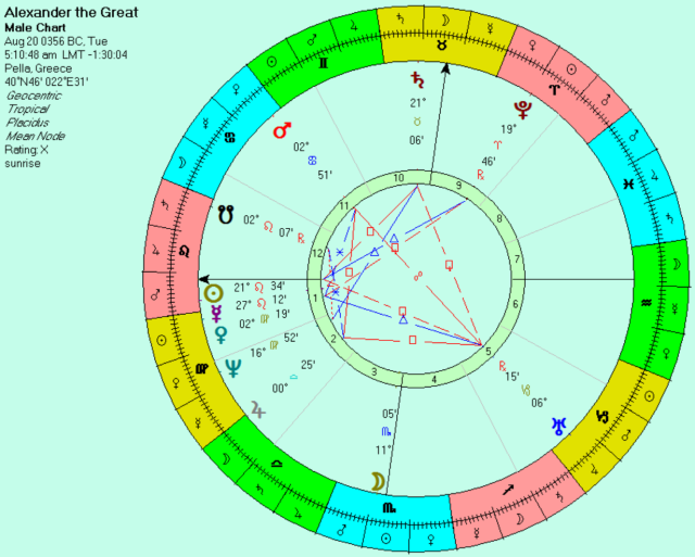 Speculative sunrise chart of Alexander the Great