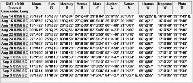 Ephemeris for the date range of Alexander the Great's birth