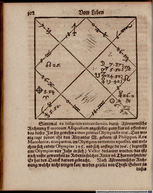 Rothman's chart for Alexander the Great.