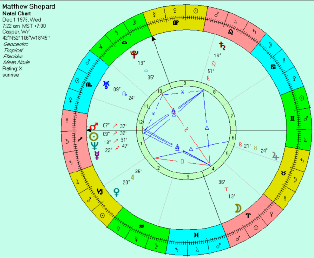Matthew Shepard, time unknown, sunrise chart for birth place