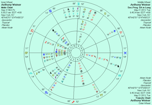 Anthony Weiner: natal sunrise chart with progressions and transits for May 21, 2013 (the middle of a favorable period to declare his candidacy for mayor of NYC).