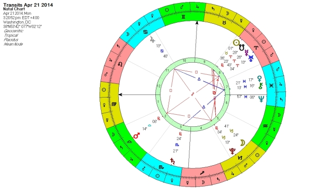 Uranus square Pluto in DC on April 21, 2014, just prior to grand cardinal cross.