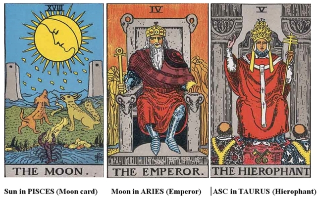 Teaching through Magical Realism as reflected in the Golden Dawn associations to his Sun-Moon-ASC triad.