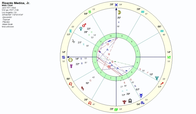 Medina, Jr., sunrise birth chart, time unknown