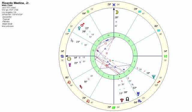 Medina, Jr., sunrise birth chart, time unknown