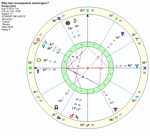 Horary question by athenian200: Why do I keep hiring the wrong Astrologers?