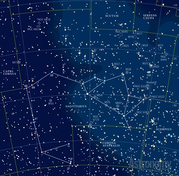sagittarius-chart