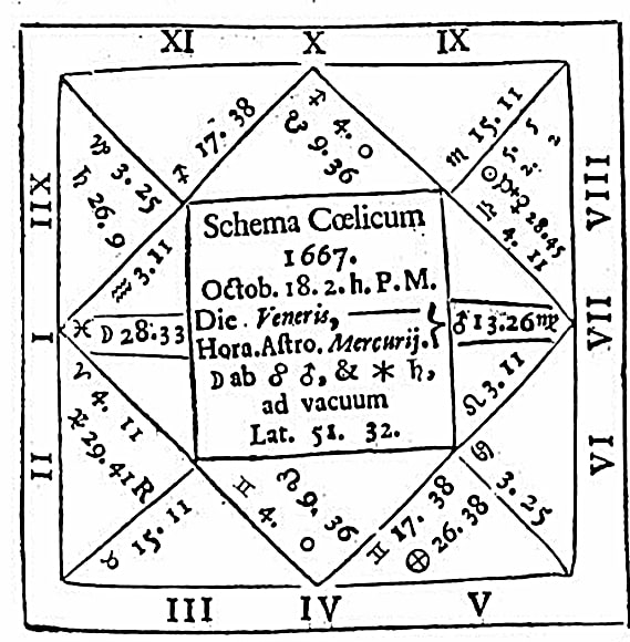 Henry Coley death chart