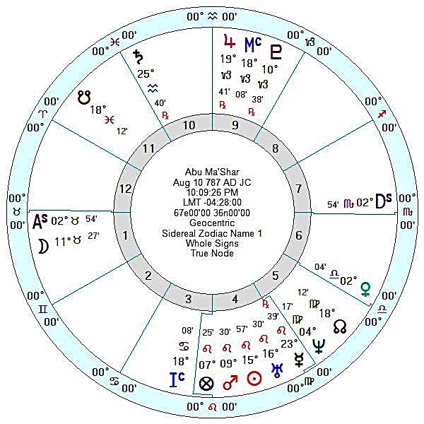 The Birth Chart Of Abu Mashar Anthony Louis Astrology Tarot Blog