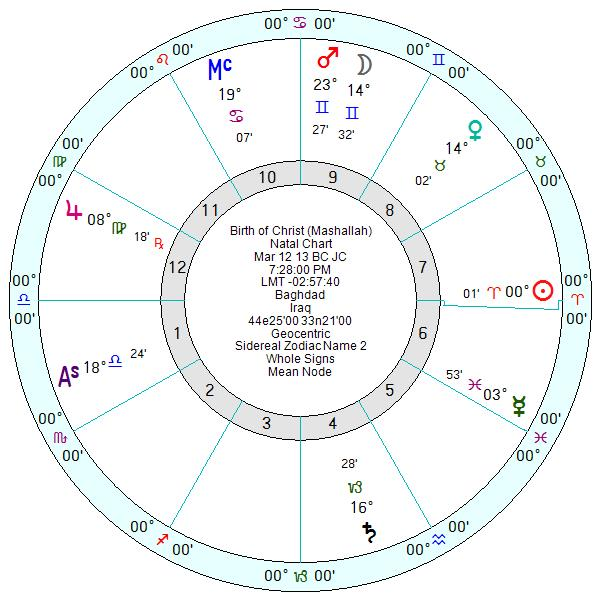 Mashaallahs Chart For The Epoch Of Christ Anthony Louis