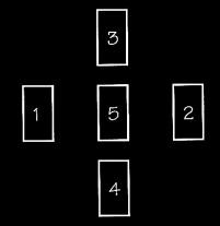 cruz_simple