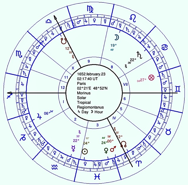 Anthony Louis – Astrology & Tarot Blog | Musings on