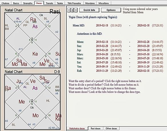 Yogini | Anthony Louis - Astrology & Tarot Blog
